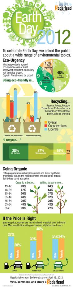 Public Opinion Puts the Planet First for Earth Day