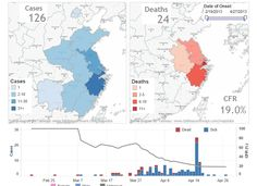Outbreak of human infections with avian influenza virus Sick, Interactive Map, Business Intelligence, Graduate School, Data Visualization, Public Health, Infographics, Maps