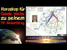 Horoskop Astrologe Claude Weiss 75. Geburtstag - Individuationstrigon