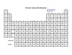 Basic Printable Periodic Table of the Elements: Basic Printable Periodic Table of the Elements