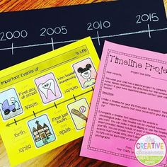 Use this timeline project as an at home project where students can do their own personal timeline or a timeline of a famous person.