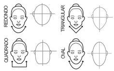 Visagismo para mulheres: como funciona? Veja imagens! | Emagrecer Fácil