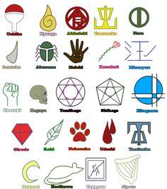Clan Symbols Naruto