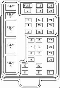 Instrument panel fuse box diagram: Ford F-150 (1999, 2000 ...