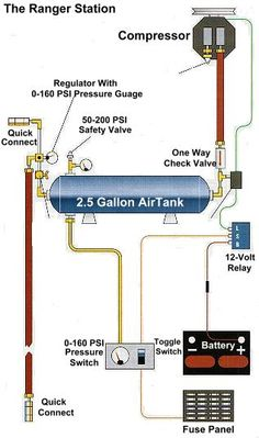 20 Best Car and bike wiring images | Electric, Chains, Engine York Compressor Wiring Diagram on york compressor dimensions, york compressor coil, york compressor manuals, york compressor ford, chiller diagram, york compressor clutch, york compressor cover, air compressor pressure switch diagram, york compressor parts,