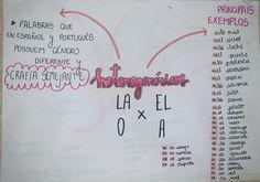#heterogenericos #espanhol #resumo