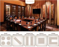 Katy Location – Vintage Room, Seats up to 24 guests Cinco Ranch, Piano Bar, Private Dining Room, Vintage Room, Patio Dining, Katy Perry, Fine Dining, Houston, Home Decor