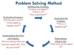 Problem solving using adult learning cycle