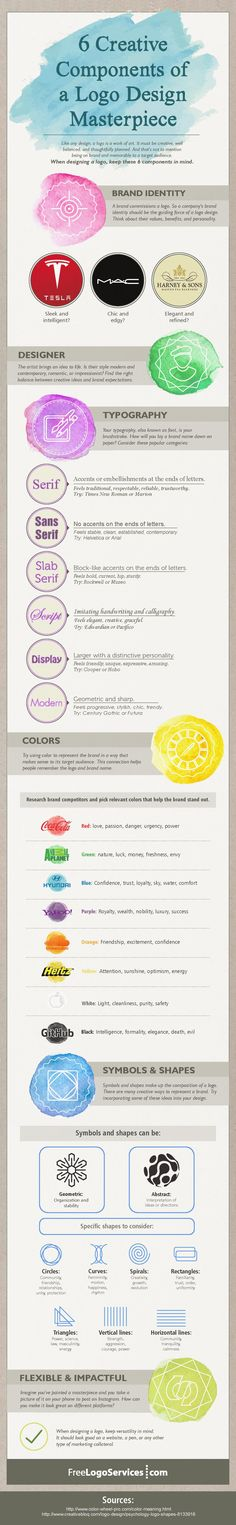 6 Creative Components of a Logo Design Masterpiece #Infographic #Design #Marketing