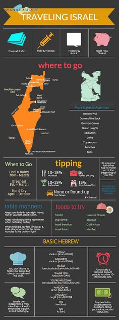 Wandershare.com - Traveling Israel | Flickr - Photo Sharing!
