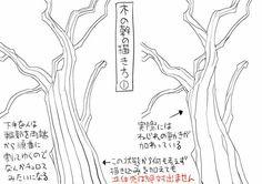 """篠房六郎さんのツイート: """"みんな簡単に描けそうで実は描けていない、木の幹の描き方について、その①。何も考えず描きこみゃいいってもんじゃない…"""