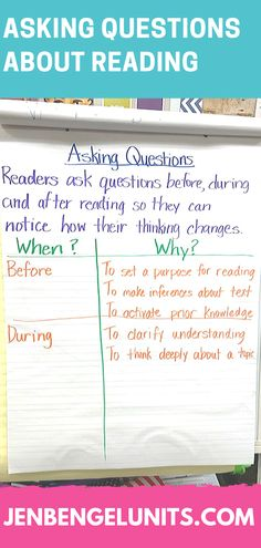 This is such a simple, yet powerful mini lesson. Simply grab a few mentor texts you've already read to the class and practice asking questions that you might ask yourself as a reader before, during, and after a lesson! Reading Lessons, Writing Lessons, Teaching Reading, Math Lessons, Readers Workshop, Writing Workshop, Editing Checklist, Writing Conferences, Common Core Curriculum