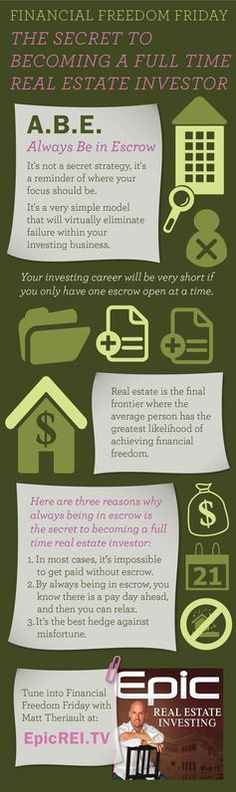 The Secret to Becoming a Full Time Real Estate Investor: Always Be in Escrow | Epic Real Estate Investing #Podcast #Infographic