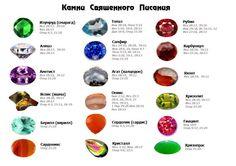 Библейские камни - Мистика, предсказания, психология и астрология