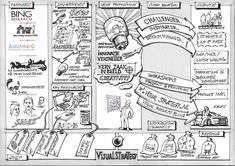 Visual Strategy artboard Sample Business Plan, Business Planning, Business Sales, Business Marketing, Visual Map, Business Model Canvas, Interview Skills, Sketch Notes, Business Inspiration
