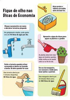 Economia de água: Dicas para consumir sem desperdícios   Manaus Ambiental