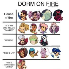 Anime Meme, Teen Titans, Funny Memes, Hilarious, She Ra Princess Of Power, Fandoms, Kids Shows, The Last Airbender, Just In Case