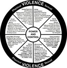 basic article on PTSD from physical or emotional abuse.