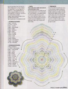 Alessandra vidal s 190 media content and analytics – Artofit Crochet Cushion Cover, Crochet Cushions, Crochet Pillow, Crochet Motif Patterns, Crochet Blocks, Crochet Designs, Crochet Cap, Crochet Diagram, Crochet Gifts