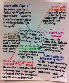 28 Awesome Anchor Charts for Teaching Writing - WeAreTeachers