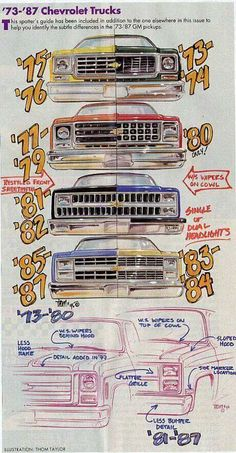 Square body spotters guide