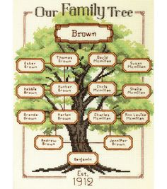 Our Family-Family Tree Counted Cross Stitch 14 Count - Overstock™ Shopping - Big Discounts on Dimensions Cross Stitch Kits Cross Stitch Family, Cross Stitch Tree, Counted Cross Stitch Patterns, Cross Stitch Embroidery, Cross Patterns, Tree Patterns, Hand Embroidery, Family Tree Quilt, Family Tree Art