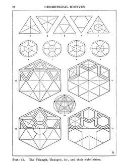 384 En Iyi Geometrik Desenler Görüntüsü Doodles Zen Tangles Ve