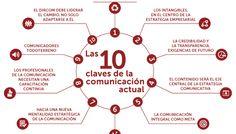 10 claves de la comunicación actual #infografia #infographic #marketing