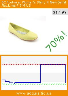BC Footwear Women's Shiny N New Ballet Flat,Lime,7.5 M US (Apparel). Drop 70%! Current price $17.99, the previous price was $59.95. http://www.adquisitio.us/bc-footwear/womens-shiny-n-new-ballet-13