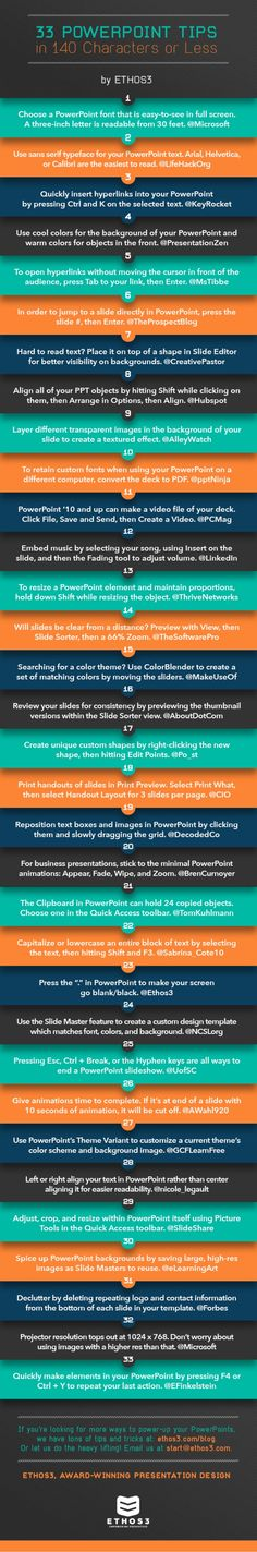 33 PowerPoint Tips, in 140 characters or less