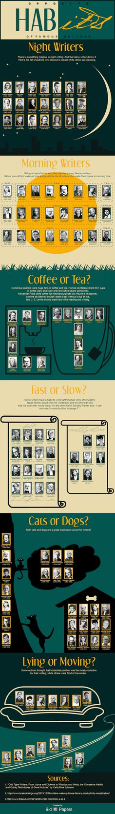 Habits of Famous #Writers