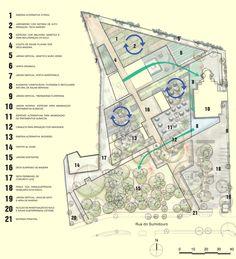 Praça Victor Civita,Planta - Diagrama de águas