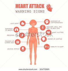 heart attack, woman disease symptoms, medical illustration - stock vector