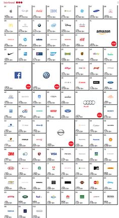 What Are The Top 100 Global Brands? #interactive #infographic