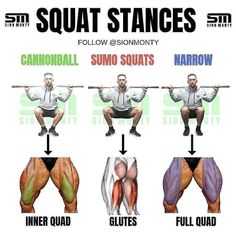 Ectomorph workout - A Healthy Workout Routine – Ectomorph workout Fitness Workouts, Fitness Hacks, Weight Training Workouts, Gym Workout Tips, Squat Workout, At Home Workouts, Fitness Motivation, Leg Press Workout, Gym Tips