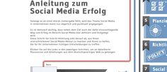 Die Schritt-für-Schritt Anleitung zum Social Media Erfolg #infographic #socialmedia