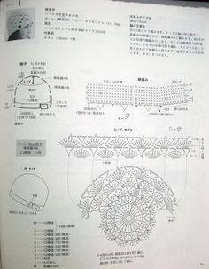 In Chinese, but has an easy to follow diagram.  Pretty hat!