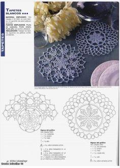 best 12 likviduju stare prakticke - Her Crochet Crochet Circles, Crochet Motifs, Crochet Round, Crochet Chart, Crochet Squares, Crochet Home, Easy Crochet, Crochet Stitches, Knit Crochet