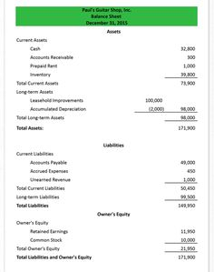 Income Statement And Balance Sheet Template Stunning 4 Financial Statements  Income  Balance Sheet  Retained Earnings .