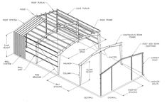 Planning, Design & Price Guide for Steel Buildings & Metal Building Kits Garage Building Plans, Metal Building Kits, Building Designs, Steel Structure Buildings, Metal Structure, Garage Blueprints, Pre Engineered Metal Buildings, Tent Storage, Building Foundation