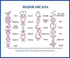 Tarot Major Arcana Symbols