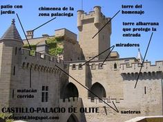 partes de un castillo medieval por dentro - Buscar con Google