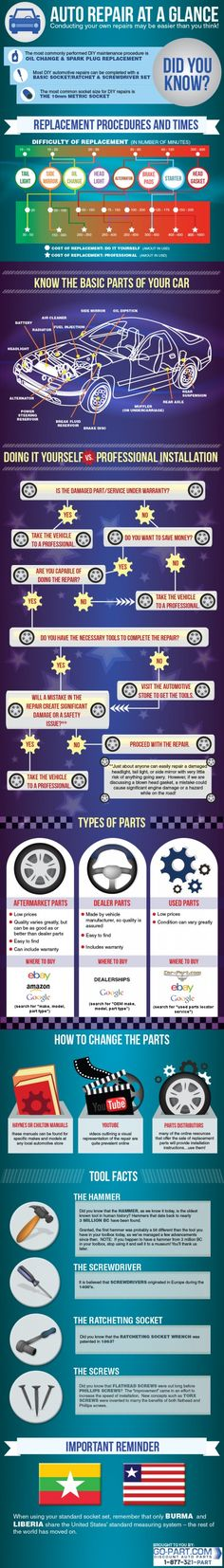 Auto Repair At A Glance – Infographic on http://www.bestinfographic.co.uk