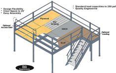 Steel Storage Rack, Scaffolding, Metal Buildings, Steel Structure, Welding Projects, Bunk Beds, Deck, Stairs, Warehouse