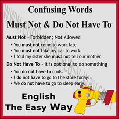 You _____ come to the hospital. 1. must not 2. do not have to 3. both http://english-the-easy-way.com/Confusing_English/Confusing_English_Page.html #ConfusingWords