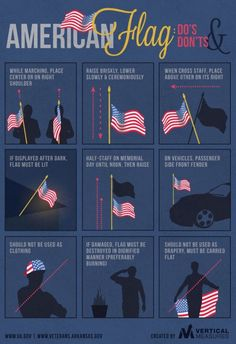 Learn how to properly honor the American Flag in this great infographic. Outlining the Do's and Don'ts etiquette for our beautiful stars and strips. American Heritage Girls, American Pride, American History, I Love America, God Bless America, American Flag Etiquette, Flag Code, Cultura General, Girl Scouts