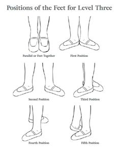 Positions of the feet, commonly used in ballet. Graphic can be enlarged for poster in dance room/studio Ballet Feet, Baby Ballet, Ballet Dancers, Ballet For Kids, Ballerinas, Little Girl Ballet, Toddler Ballet, Ballet Barre, Ballerina Workout