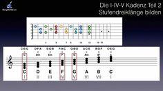In diesem Video bilden wir Stufen-Dreiklänge über den Tönen der C-Dur Tonleiter und übertragen diese auf das Griffbrett der Gitarre mit dem Ziel, die I-IV-V Akkorde noch etwas besser zu verstehen!