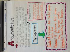 Argumentative/persuasive writing anchor chart!