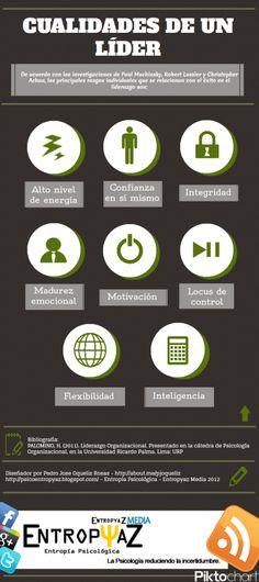 Cualidades de un Líder - Infografía  #infografía #liderazgo